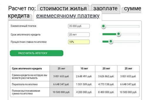 Расчет срока кредита по ежемесячному платежу