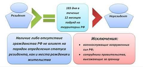 Адвокат орлов михаил юрьевич