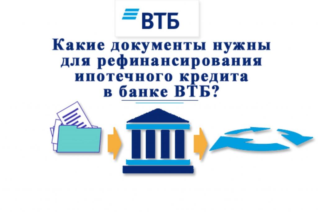 Рефинансирование ВТБ